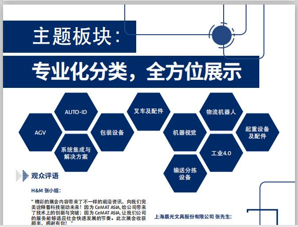 @物流人 开始为2020做点打算吧!-上海物流展